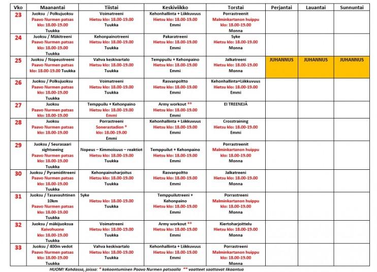 Kesätreeniryhmän kalenteri