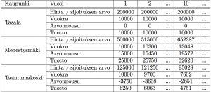laskevat_hinnat_taulukko