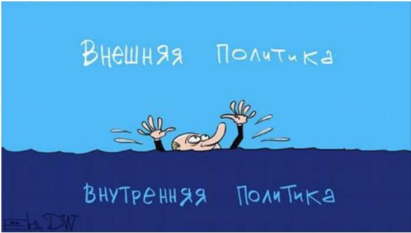 Putinin kletka - häkki