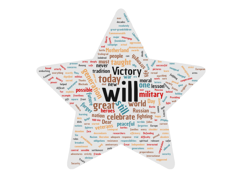 Word cloud of the 2009 VD speech. http://www.wordclouds.com/