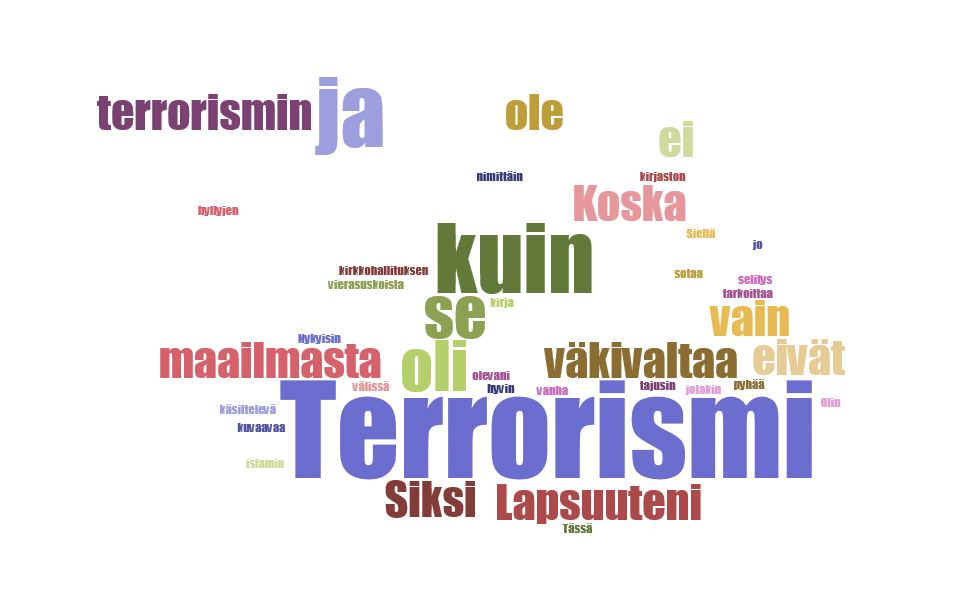 wordcloud-samuli