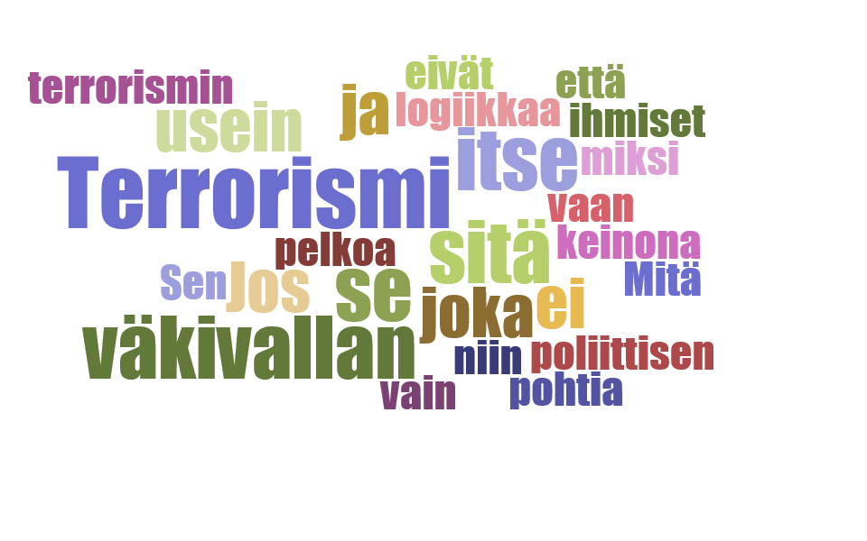 wordcloud-tammikko