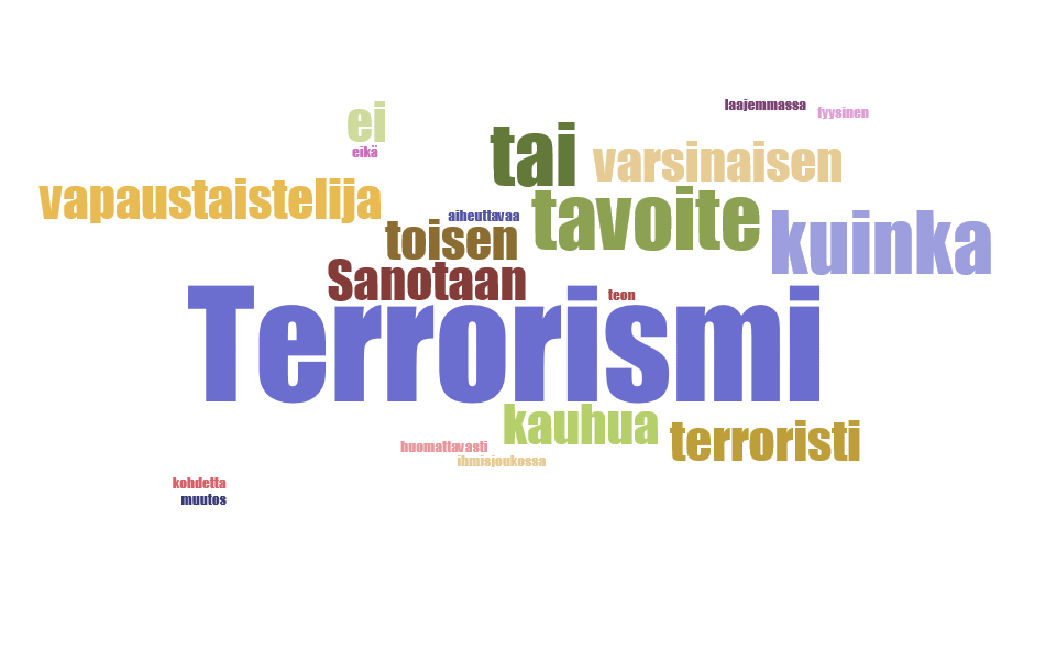 wordcloud-uotila
