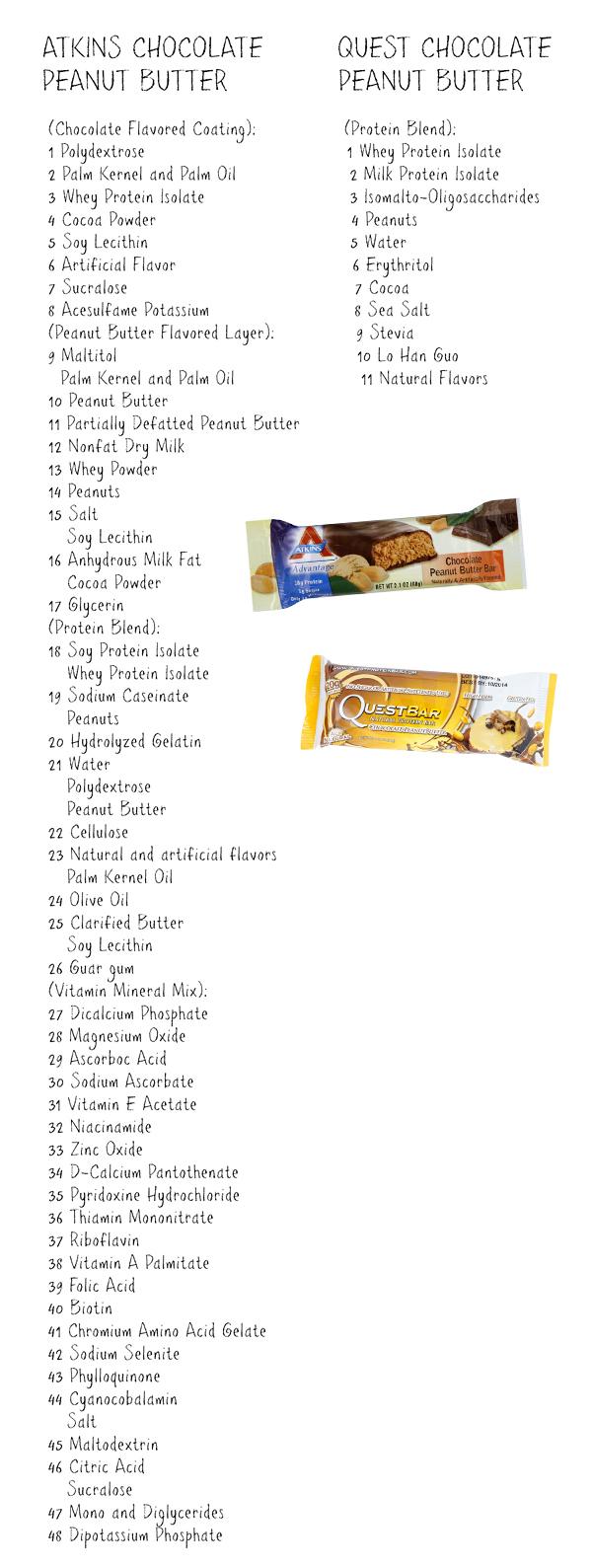 Ingredients_Atkins_vs_Quest