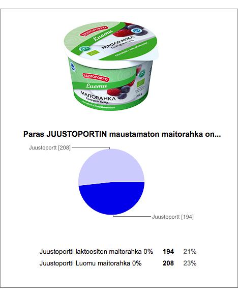 Voittaja_Juustoportti
