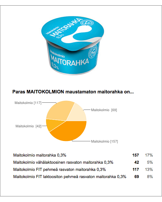 Voittaja_Maitokolmio