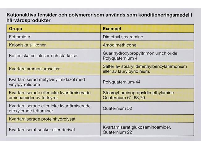 Kationiset_tensidit_ja_polymeerit_IMG_0026