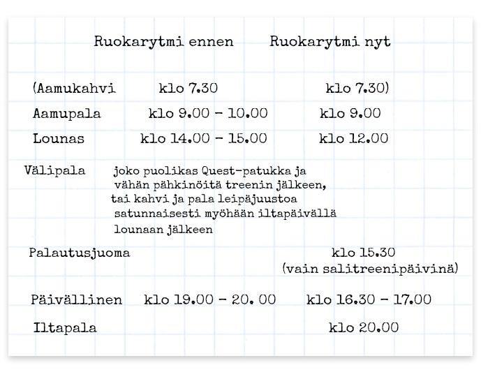 Ruokavalio_kokeilu2016_ennen_nyt