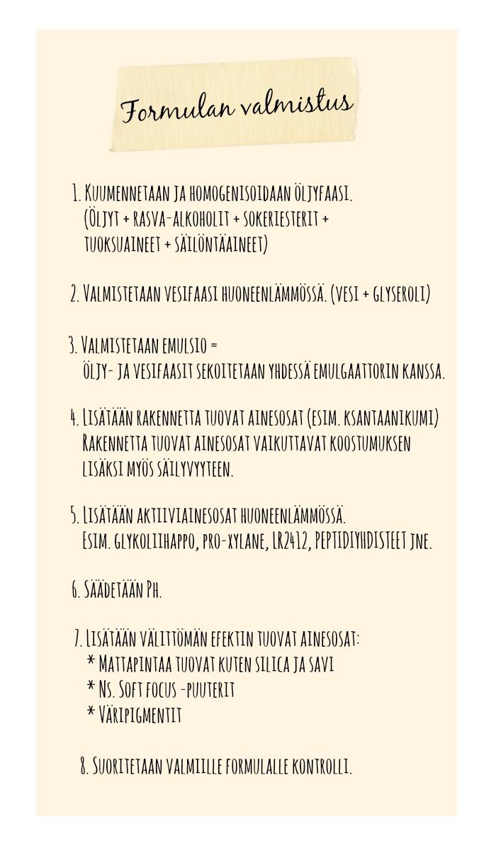 Formulan_valmistus