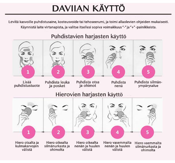 Daviia_kaytto