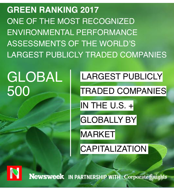 L'Oreal #1 Green Ranking -listalla