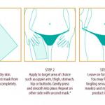 Uusinta uutta: kangasnaamio vartalon iholle