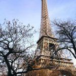 Pariisin nähtävyydet ja ostokset